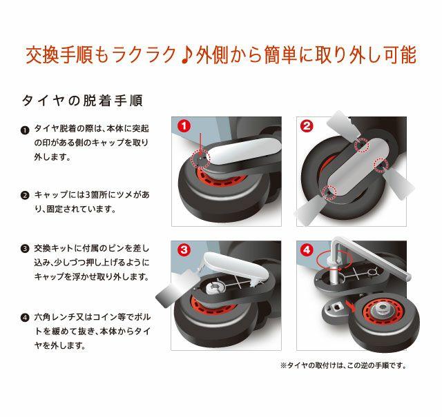 フリクエンターのウェーブ・2輪専用 交換タイヤキットは、タイヤの脱着手順。その1、タイヤ脱着の際は、本体に突起の印がある側のキャップを取り外します。その2、キャップには3箇所にツメがあり、固定されています。その3、交換キットに付属のピンを差し込み、少しづつ押し上げるようにキャップを浮かせ取り外します。その4、六角レンチ又はコイン等でボルトを緩めて抜き、本体からタイヤを外します。※タイヤの取付けは、この逆の手順です。