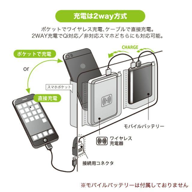 ネオプロの2wayブリーフ コネクトワイヤレスは2way充電方式。ポケットでワイヤレス充電。ケーブルで接続充電。